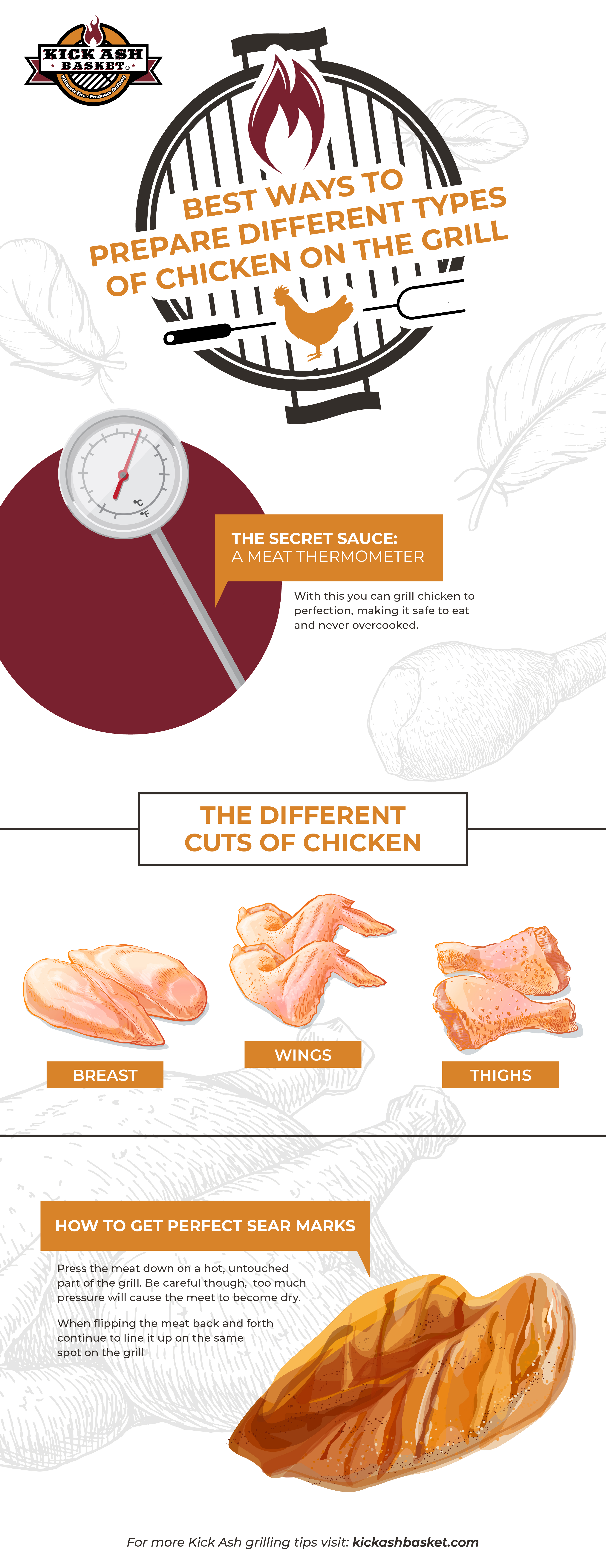 best ways to prepare different chicken on the grill