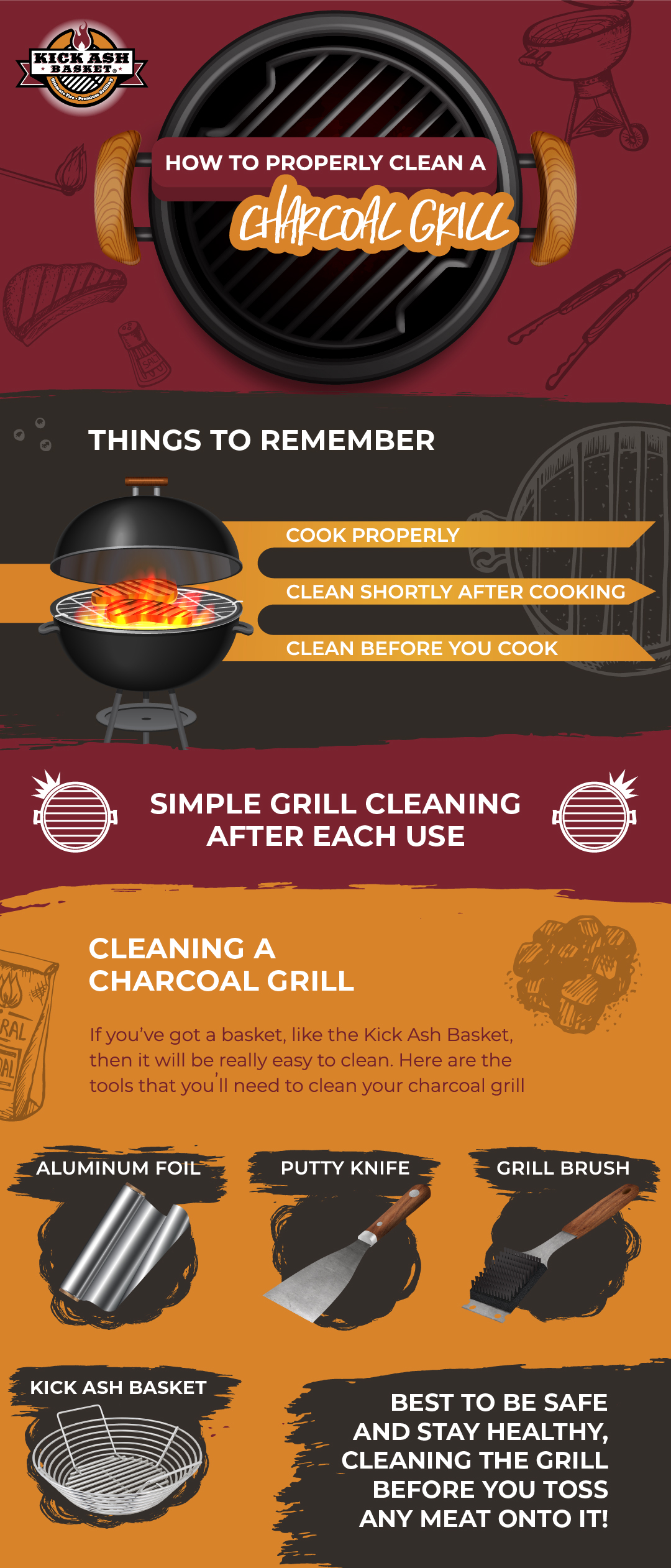 Deep Cleaning of a Charcoal Grill