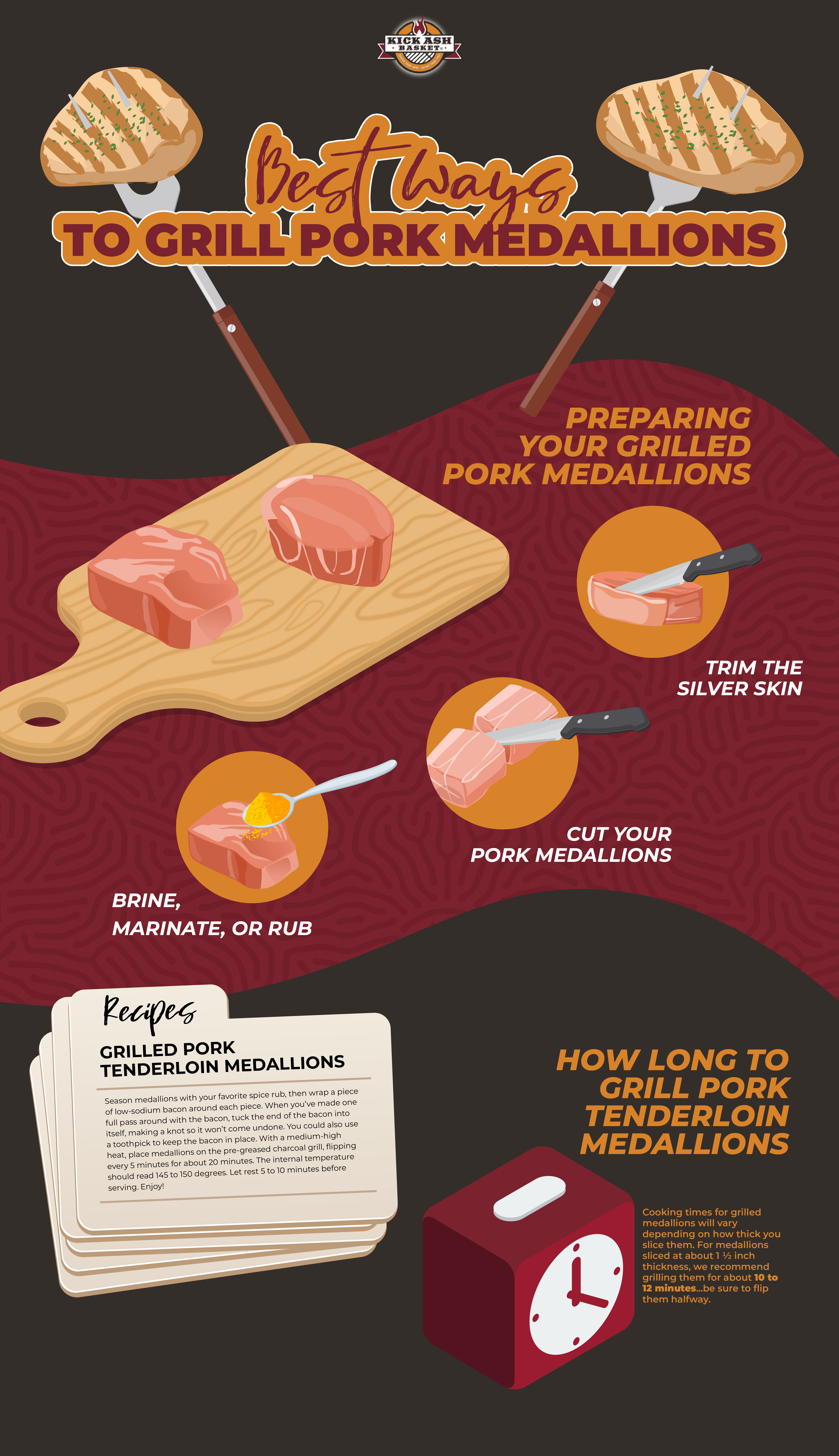 image of best pork grilling ways