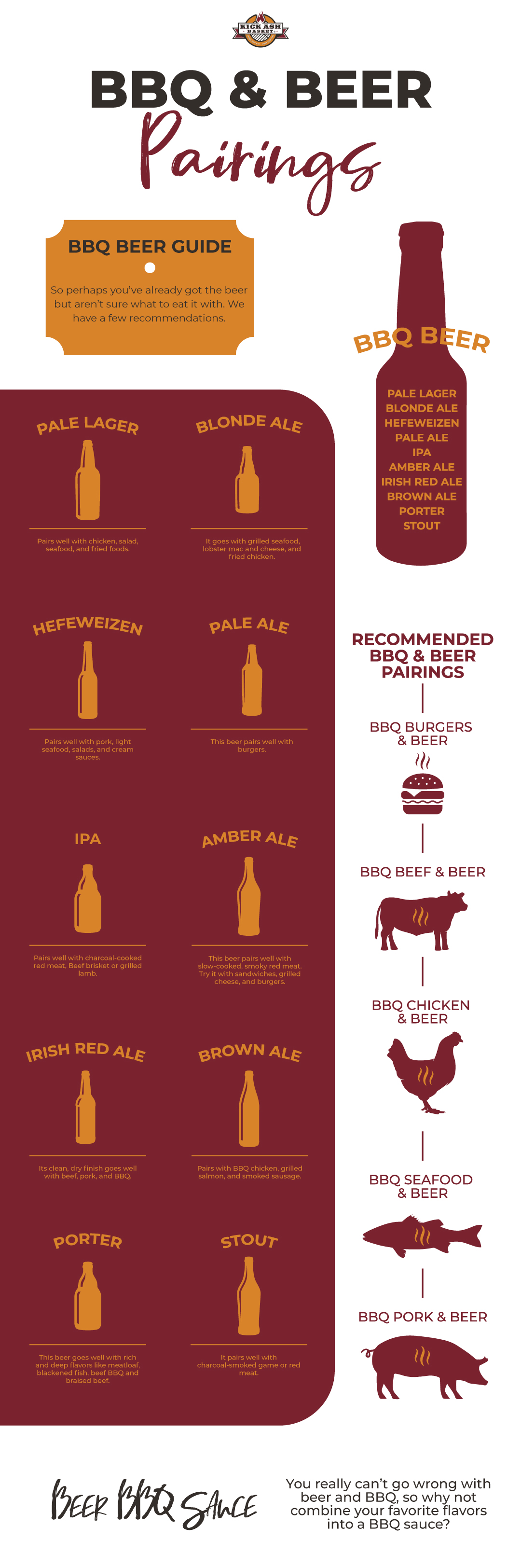 bbq beer image guide