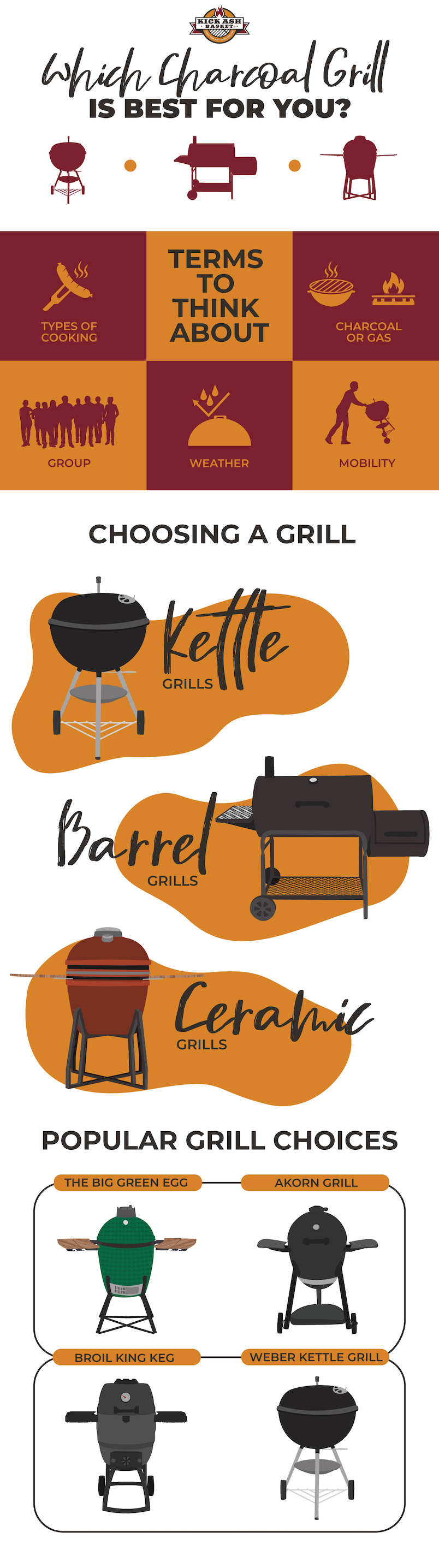 guide on popular choices for charcoal grills